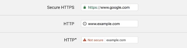 Cara Atasi HTTPS SSL Situs (Icon Gembok) Yang Tidak Aman Atau Masih Info