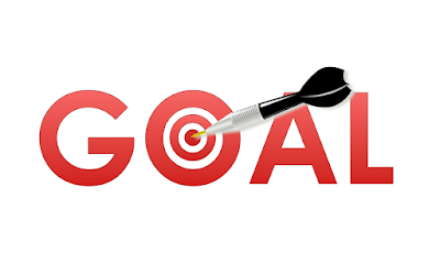 How to set smart goals and objectives for success in life
