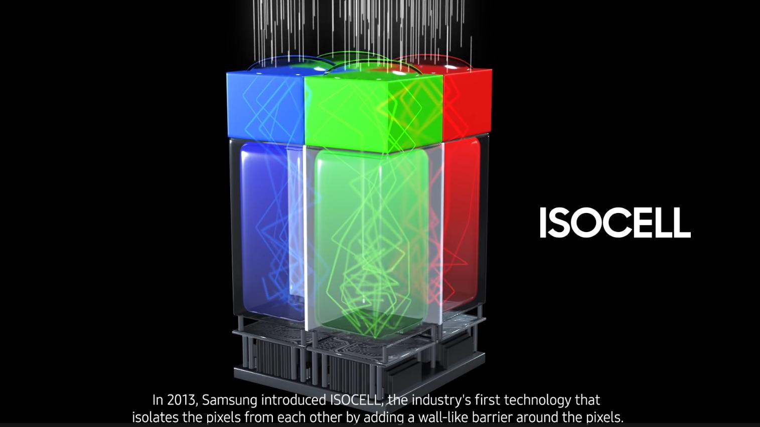 Технология ISOCELL от компании Samsung