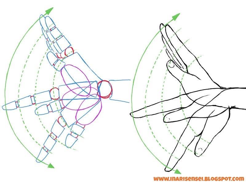 mouvement verticaux de la main