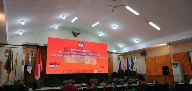 KPU Jabar Tetap Perolehan Kursi & Anggota Terpilih DPRD Jabar Periode 2019-2024