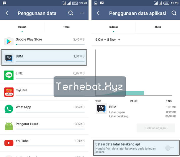 pembatasan data internet di latar belakang aplikasi android