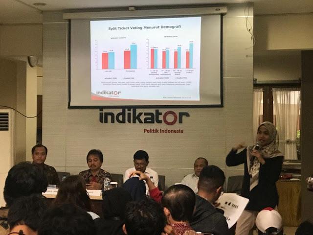 Basis Pemilih di Koalisi Jokowi - Ma'ruf Pecah