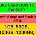 How many storege capacity in memory card | 1Gb| 1tb| in hindi