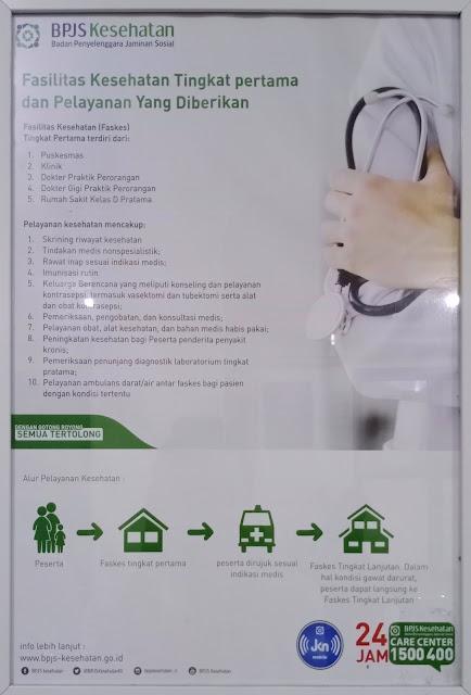 Fasilitas Kesehatan Tingkat Pertama