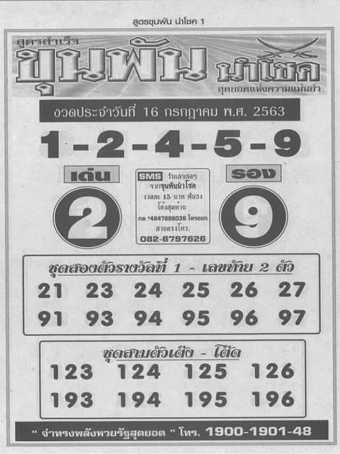 Thailand Lotto 3up Direct Win Facebook Timeline Blog Spot 16 July 2020