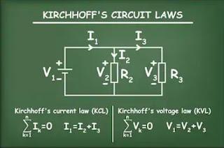 KCL & kVL law