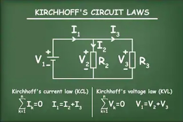 DC BASIC AND NETWORK PART:- 2 (KCL & kVL Law)