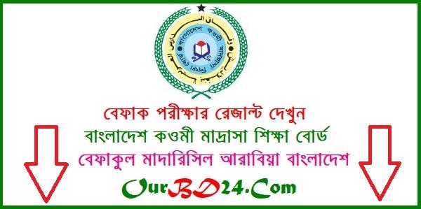 www.wifaqresult.com 2021 | Befaqul Madarisil Arabia Bangladesh result 2021