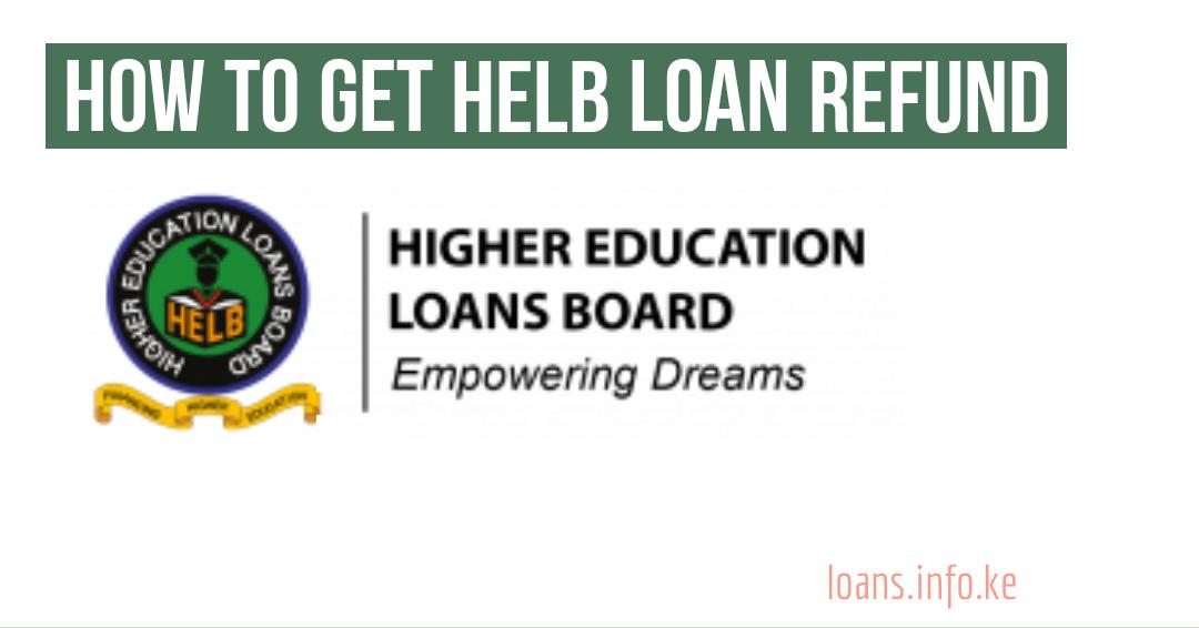Helb Loan refund
