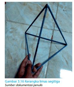 Gambar 3.16 Kerangka limas segitiga www.simplenews.me