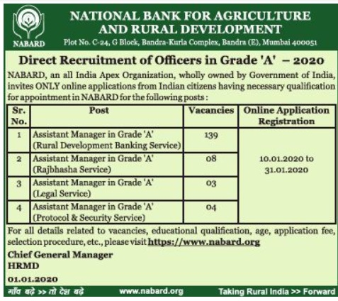 NABARD Recruitment 2020 Notification Released for 154 Grade A Officer Vacancies Apply Online from January 10 @ nabard.org /2020/01/NABARD-Recruitment-2020-Notification-Released-for-154-Grade-A-Officer-Vacancies-Apply-Online-from-January-10-at-nabard.org.html