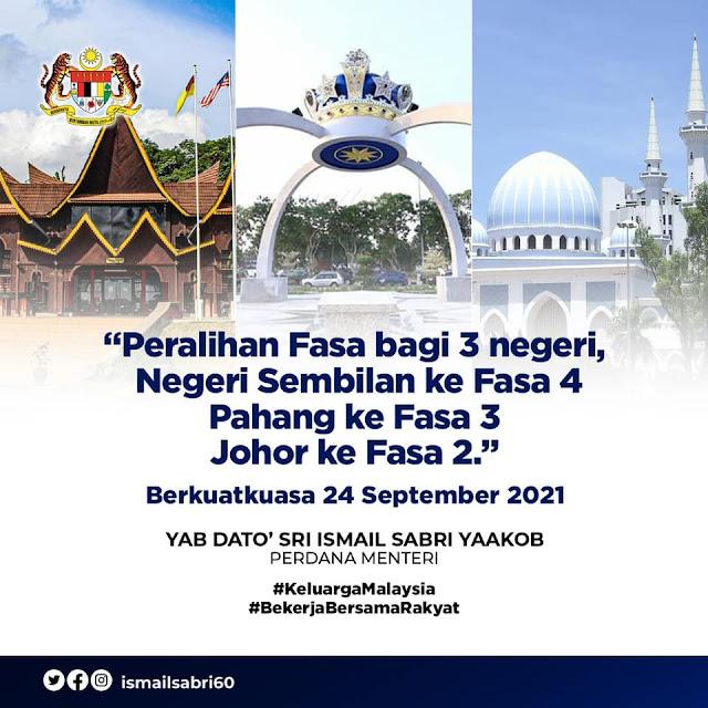 Tiada Lagi Sekatan Jalan Raya (SJR) Antara Daerah. Pahang Kini Bertukar Ke Fasa 3 Bermula Jumaat