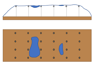 Model of the mind - bed of nails with plastic film with puddles formed