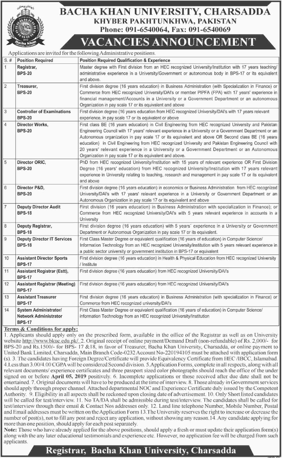 Bacha Khan University Charsadda Jobs 2019 KPK Latest