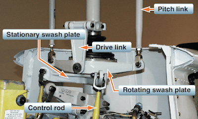 Helicopter Swash Plate Assembly