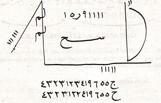 wifiq al-aufaq