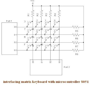 HOW TO INTERFACE A MATRIX KEYPAD 4X3 TO MICROCONTROLLER