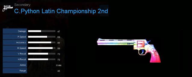 Detail Statistik C. Python Latin Championship 2nd