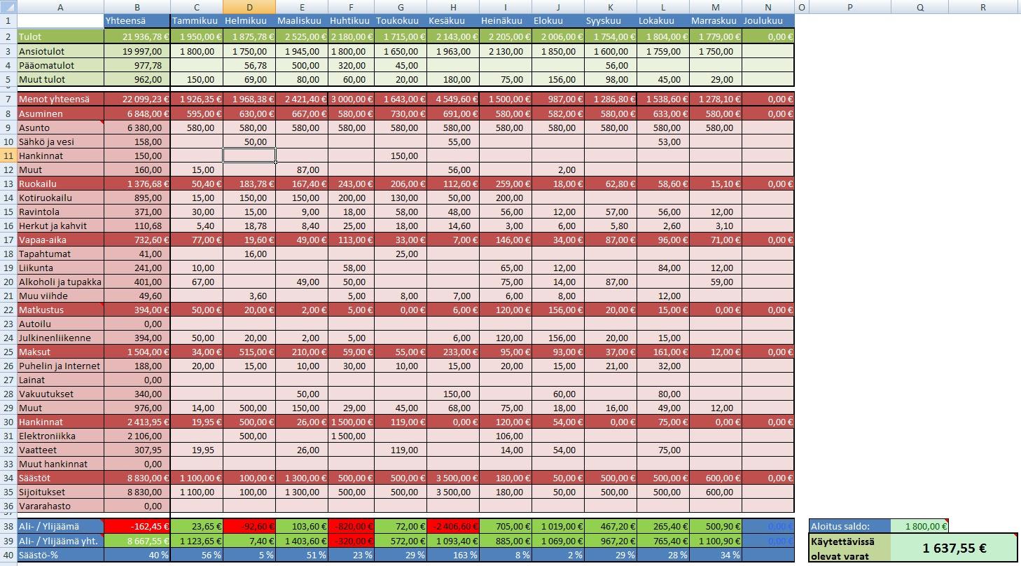 Talouden Seuranta Excel