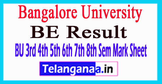 Bangalore University BE Result 2018