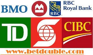 which credit or debit cards can be used for gambling online in canada