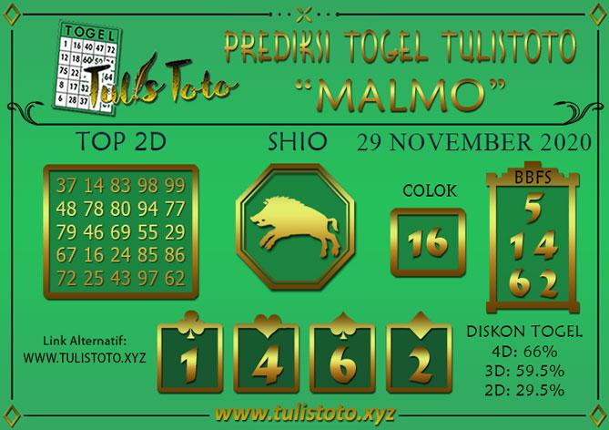 Prediksi Togel MALMO TULISTOTO 29 NOVEMBER 2020