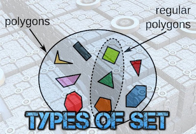 Discrete Mathematics - Sets and Types Of Sets