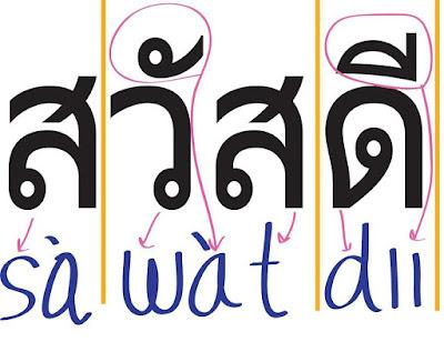sawaddee, sawatdii, khrab, khrap, kha, thailand