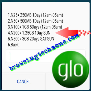 How to activate Glo 1.24GB with N200