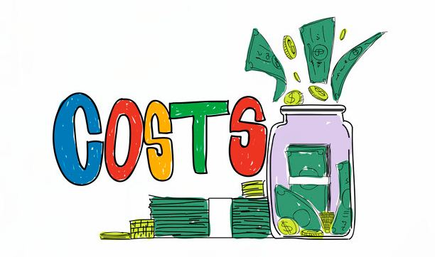 Standard Costing - is it a Waste?