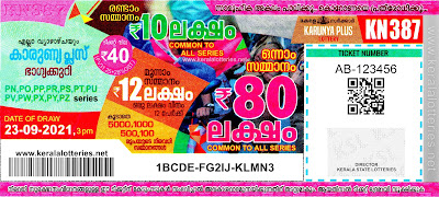 kerala-lotteries-results-23-09-2021-karunya-plus-kn-387-lottery-ticket-result-keralalotteries.net