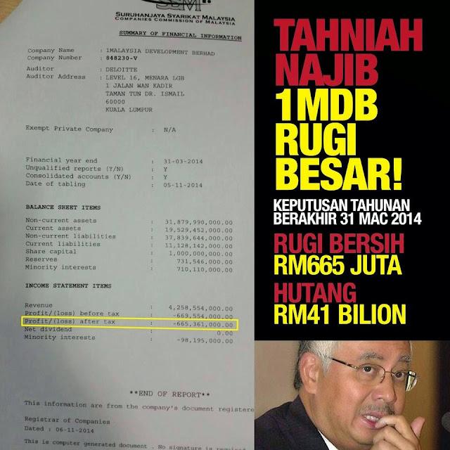 Image result for Gambar 1MDB
