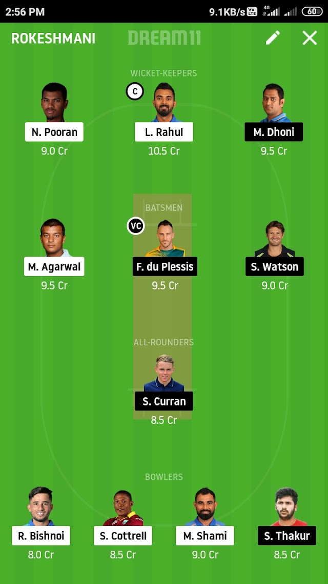 KXIP VS CSK, Match 18 dream 11 prediction