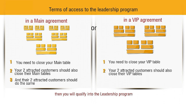 The Leadership Program