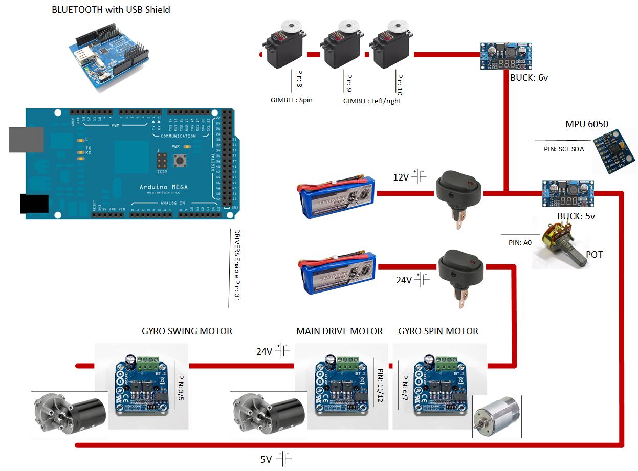 uxcell wiring diagram jimmyz s bb8 build version 1 electronics breakdown supply  jimmyz s bb8 build version 1 electronics breakdown supply