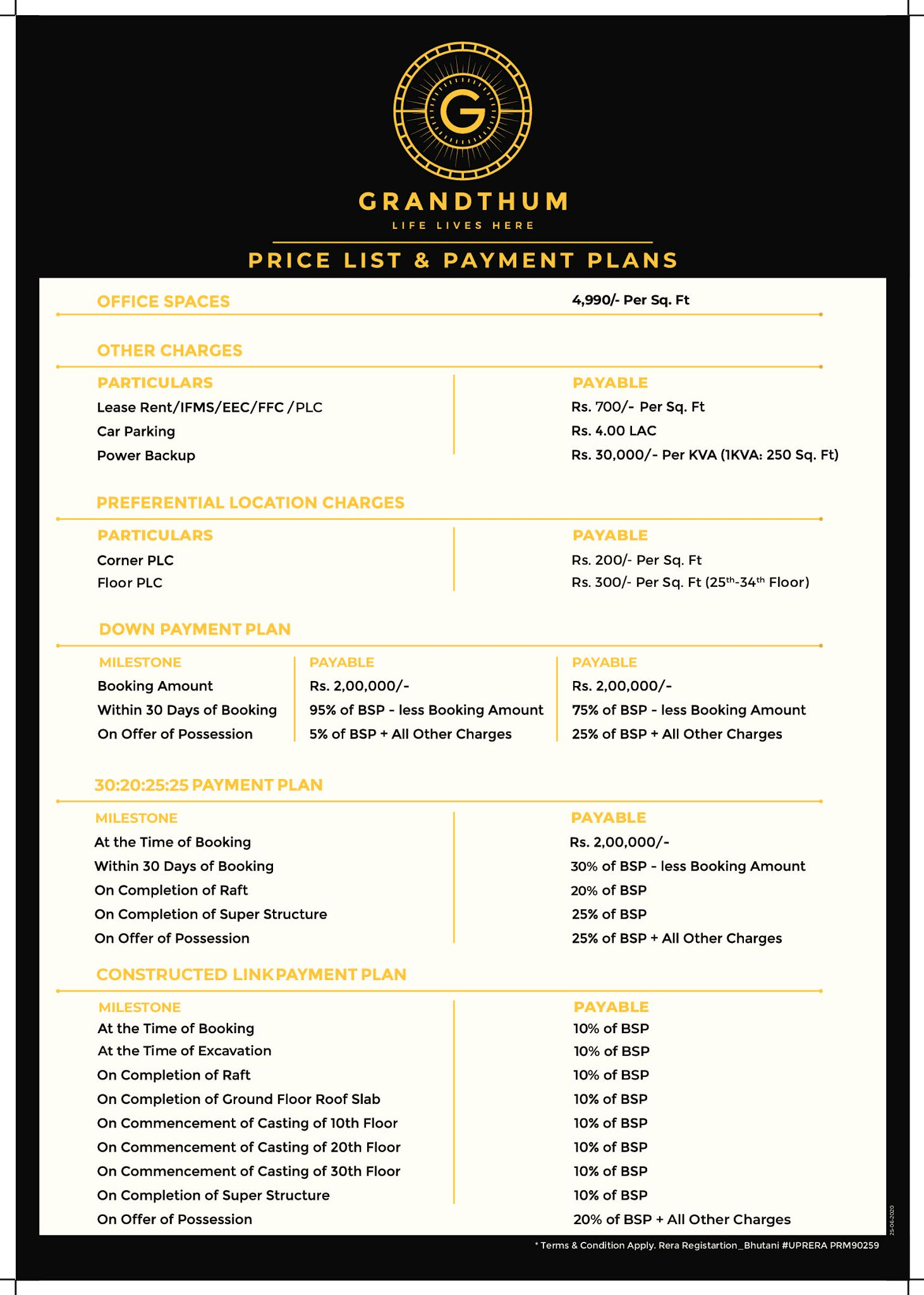Bhutani-Grandthum-office-space-pricelist