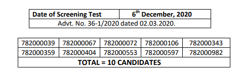 Important Notice For The Post of Supervisor post code- 782-HPSSC Hamirpur