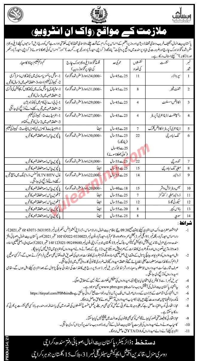 Pakistan Bait ul Mal Jobs 2021