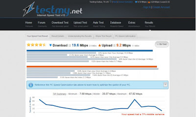 4 Website Speedtest Internet Terbaik