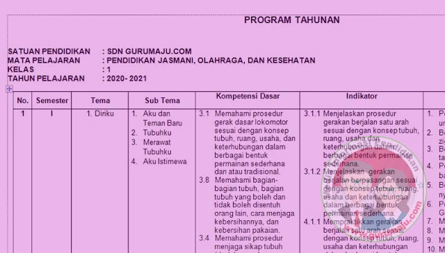 Prota PJOK elas 1 SD Kurikulum 2013 Edisi 2021