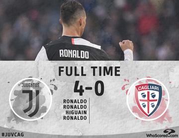Juventus 4-0 Cagliari: Cristiano Ronaldo Scores First Serie A Hat-trick (Video Highlights)