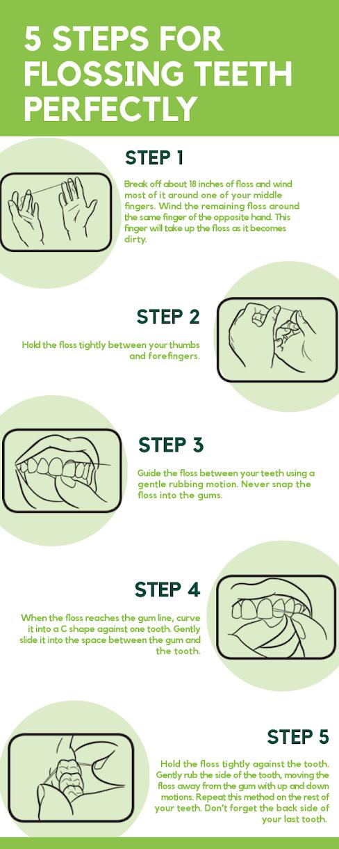 Flossing-Teeth-5-Steps-For-Flossing-Teeth-Perfectly