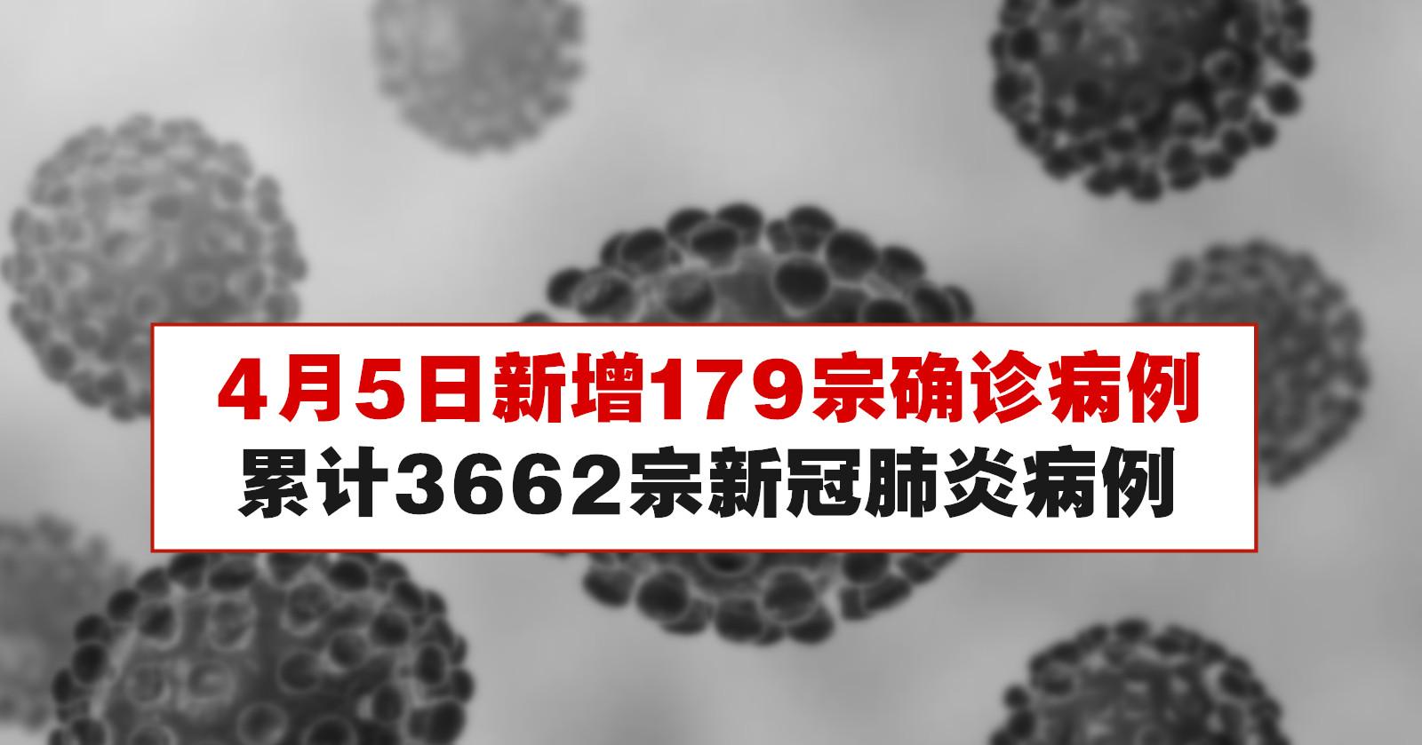 4月5日新增179宗新冠肺炎病例