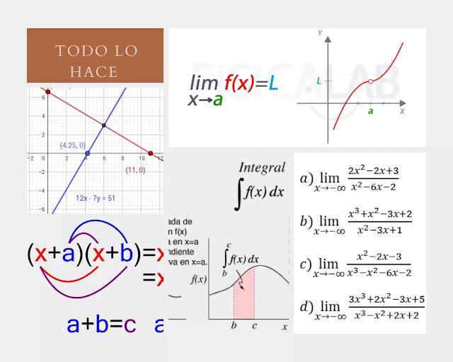 Ecuaciones estándar