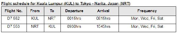 Narita Tokyo AirAsia X Flight Timing