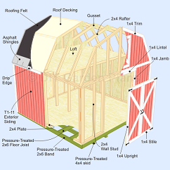 Storage Shed Plans : Concepts On Building A Wood Shed
