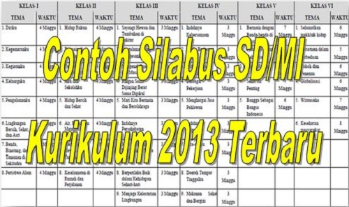 Contoh Silabus SD/MI Kurikulum 2013 Terbaru