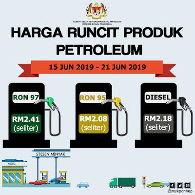 Harga Runcit Produk Petroleum (15 Jun 2019 - 21 Jun 2019)