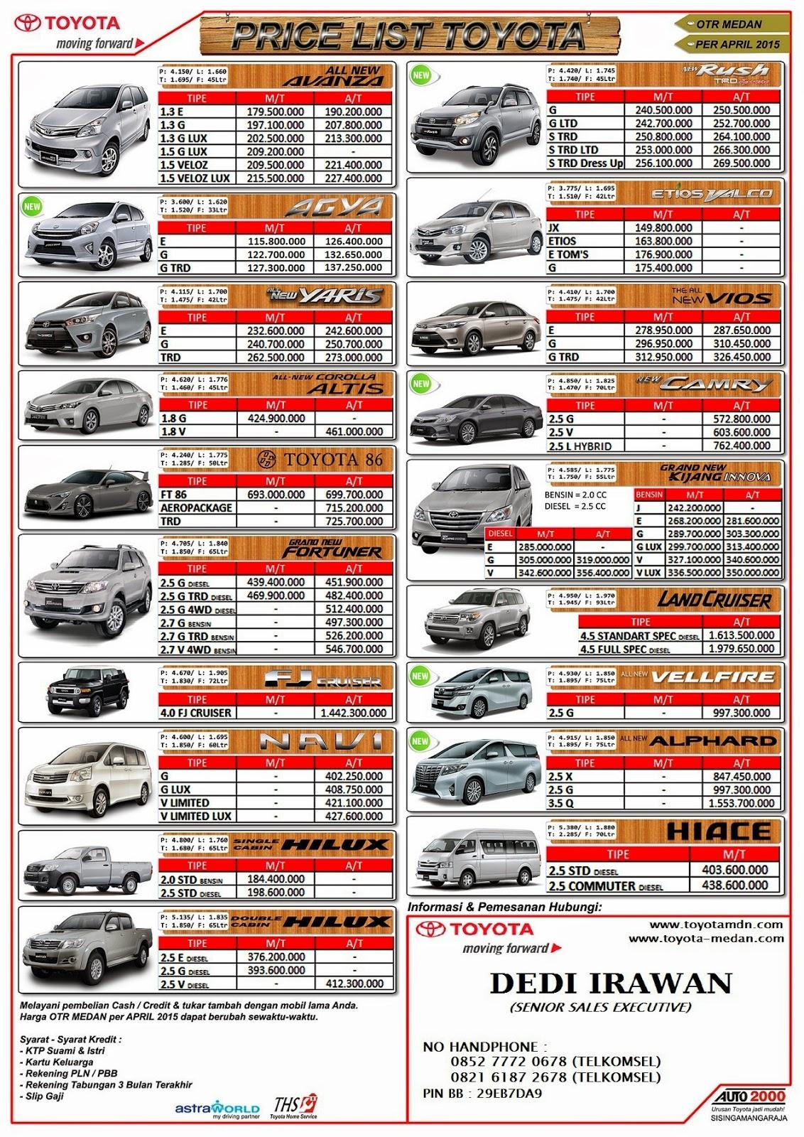 Harga Grand New Avanza Otr Medan All Toyota Altis 2018 Terbaru Promo Di